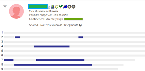 Have you tested with AncestryDNA, 23andMe, or Family Tree