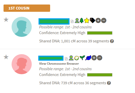 Tagging - Genetic Family